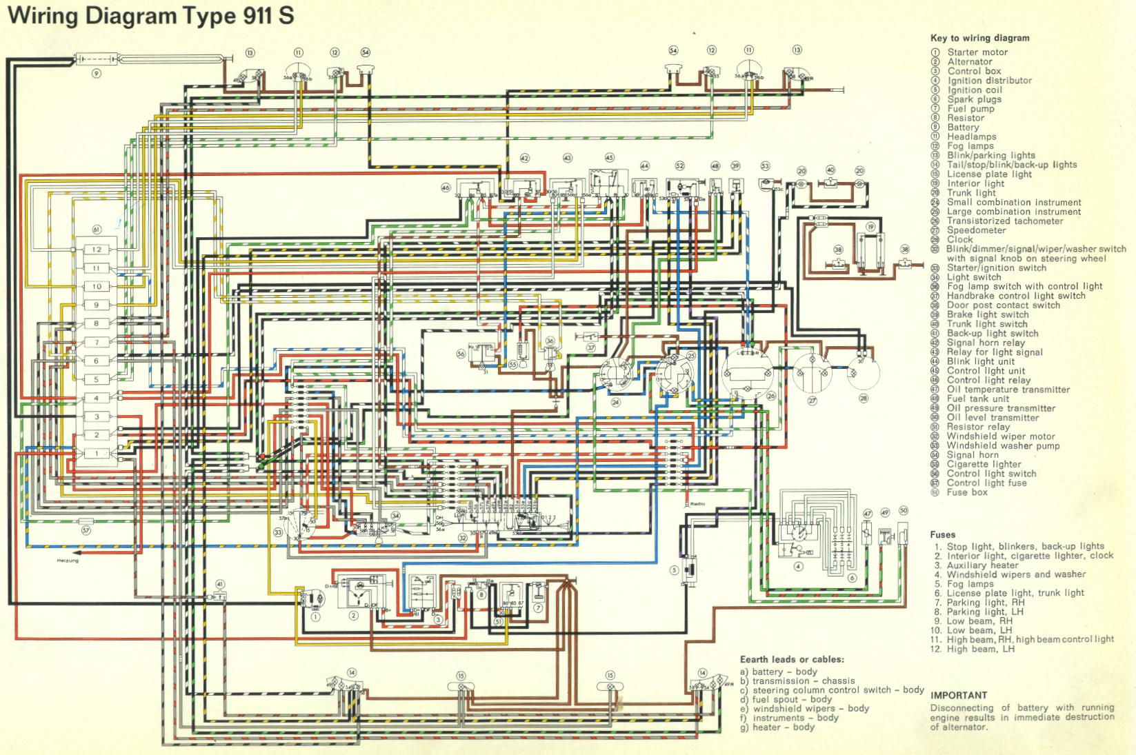 1978 porsche wiring diagram today wiring schematic diagram 1995 Ford Mustang Wiring Diagram
