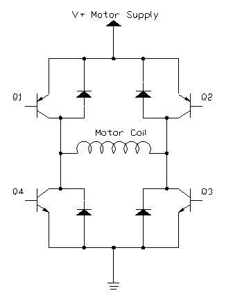 Driving Bipolar Stepper Motors - schematic