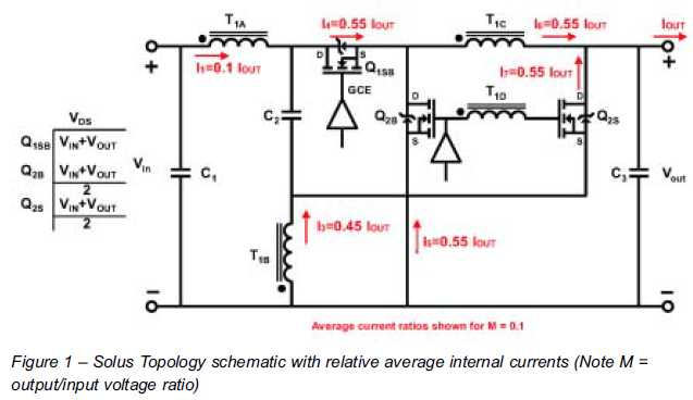 New Power Topology Propels Quarter-Brick Bus Converter to Benchmark Power Density - schematic