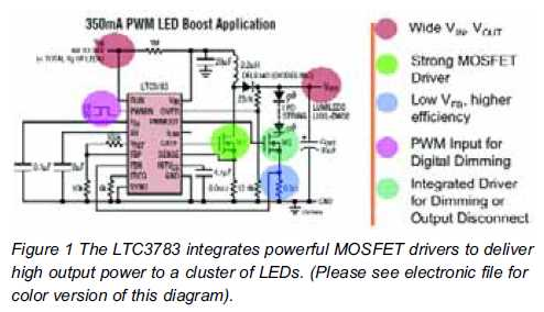 PWM Controller Simplifies High Power LED Designs