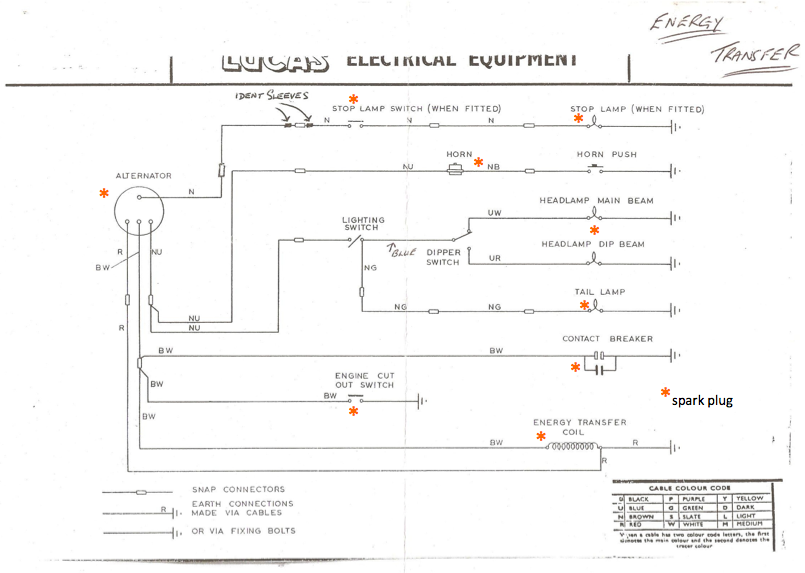 magneto coil points headlamp horn wiring diagram under