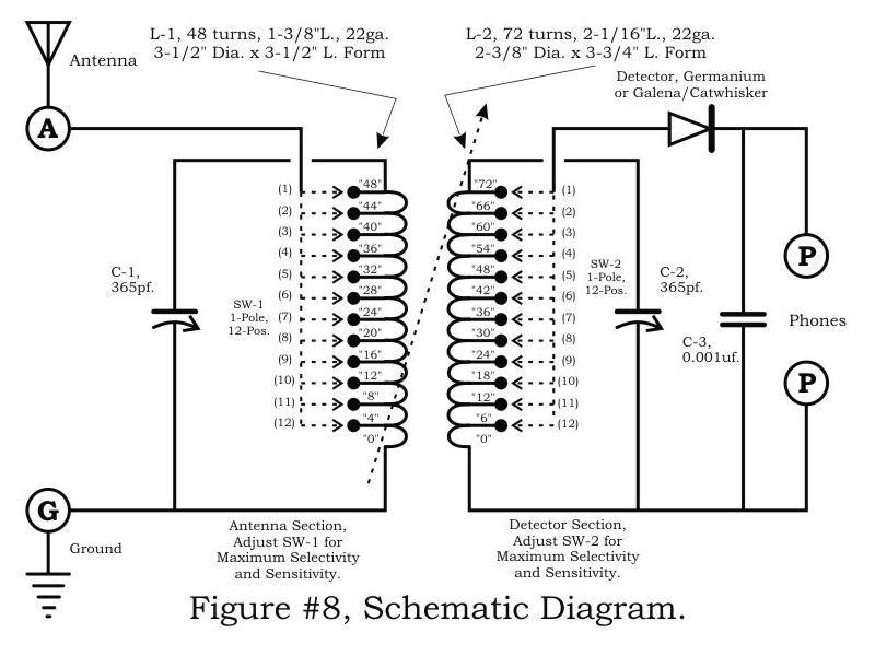 crystal radio schematic  | next.gr