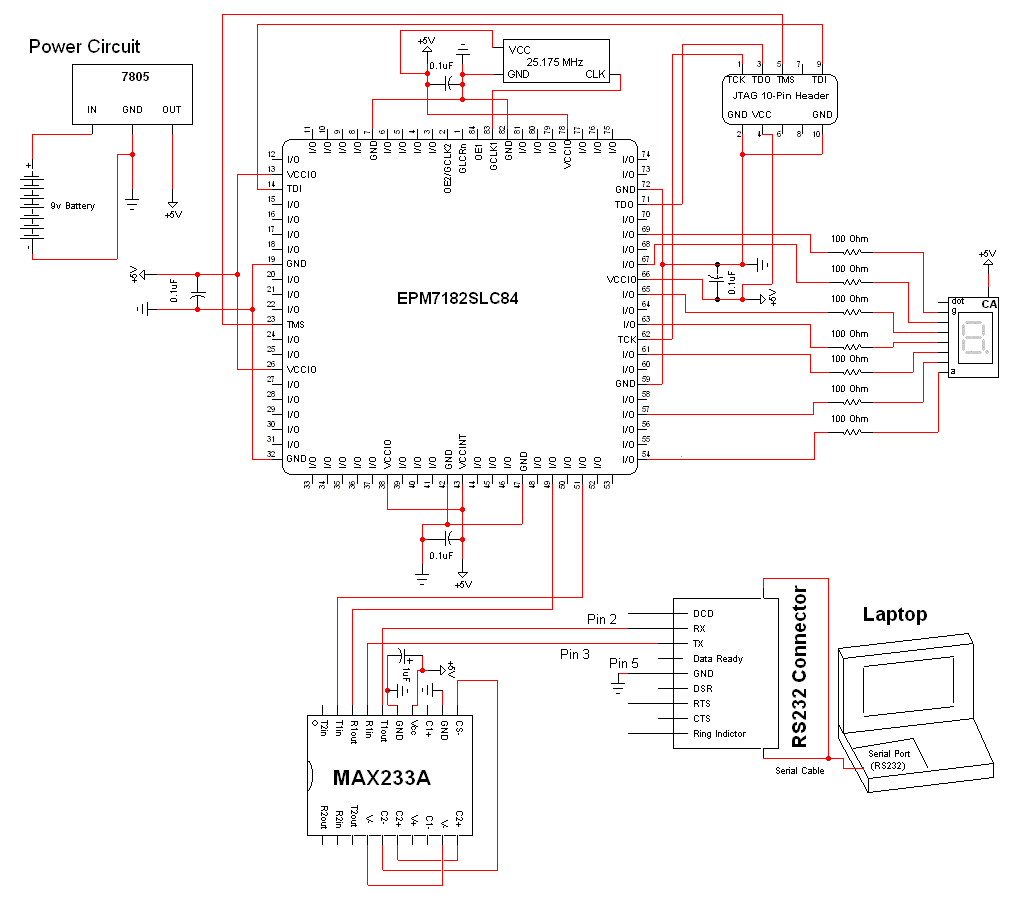Computer Interface Circuit Page 6 Circuits Fm Radio Receiver Infrared With Bpw41n Fpga Rs232 Serial