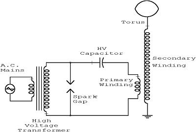 Tesla Coil - schematic