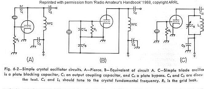 Crystal-Oscillator Circuits