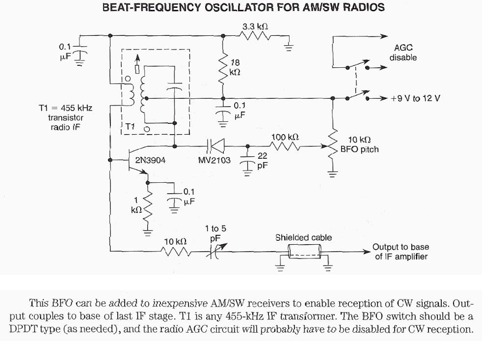 BFO Oscillator - schematic