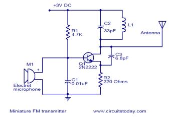FM Transmitter Circuits and Schematics - schematic