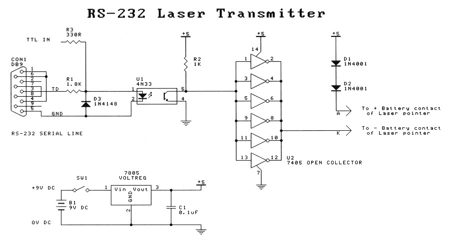 RS-232 Laser Transceiver - schematic