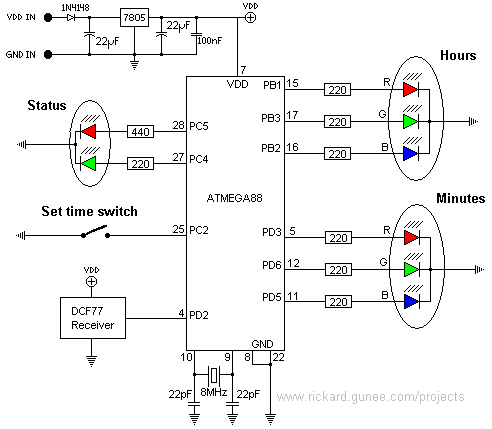 AVR Color Clock - schematic