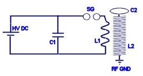 Tesla Coils - schematic