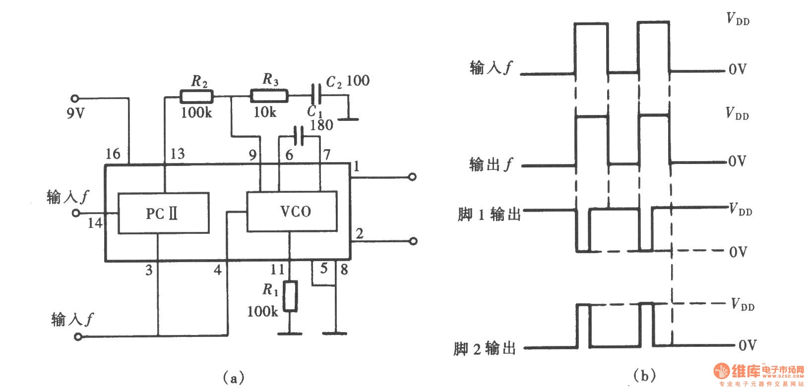 Frequency signal tracking circuit (PLL circuit) composed of CD4046 - schematic