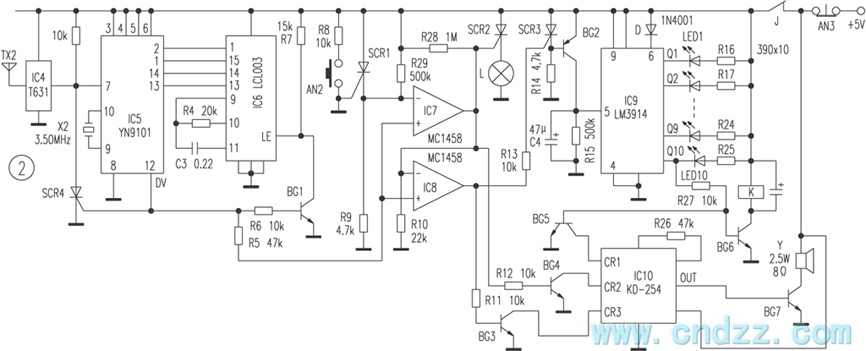 Dtmf and pulse dialing Coursework Sample - July 2019 - 2639 words