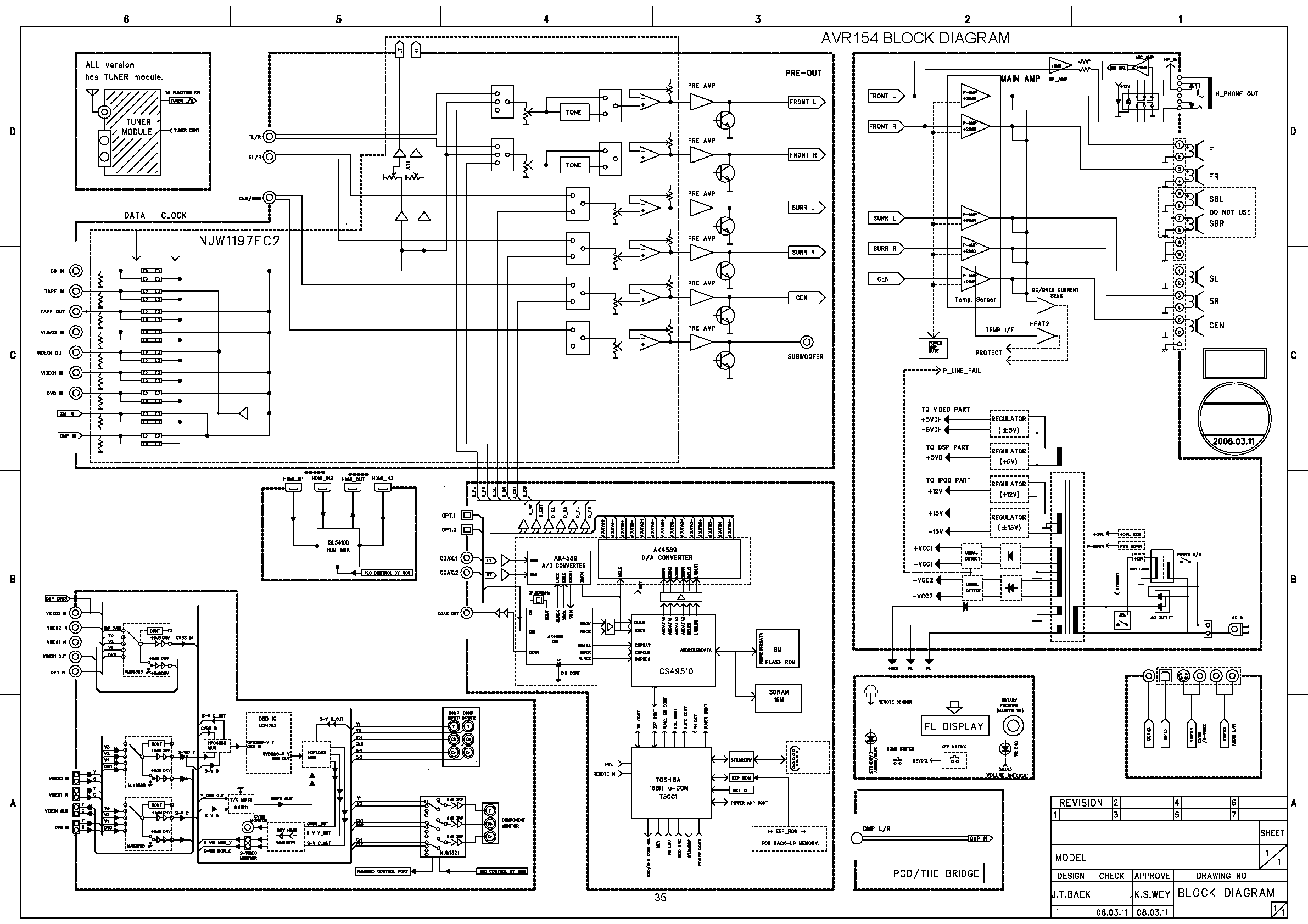 hk avr 154 block diagram wiring diagram. Black Bedroom Furniture Sets. Home Design Ideas