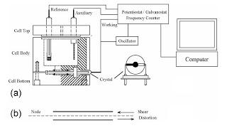 led display circuit diagram - schematic