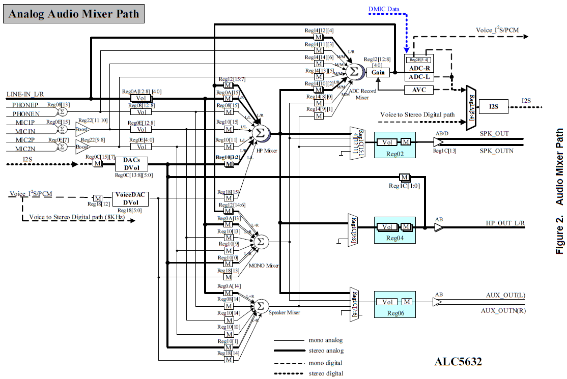 Audio Mixer Circuit Page 2 Circuits Channel Using Lm3900 Simple Schematic Diagram Ac100 Sound