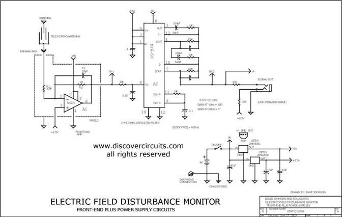 electric field disturbance