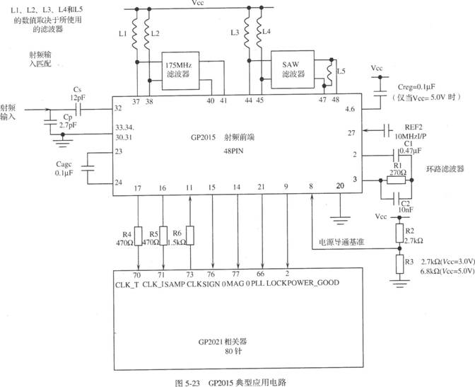 GP2015 - based GPS receiver RF front-end circuit - schematic