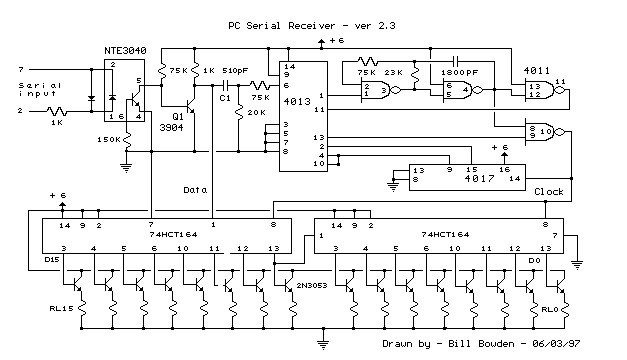 The PC Serial Port Receiver circuit - schematic