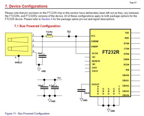 Ft232r usb uart driver