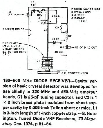 Low Tech FM Radios - schematic