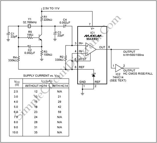 Wide Supply Range 32 kHz Oscillator - schematic