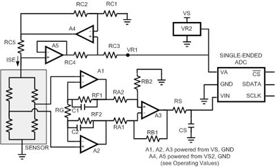 Pressure Sensor Designer - schematic