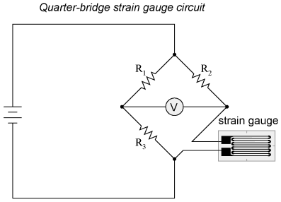 Fundamentals of Electrical Engineering and Strain gauges