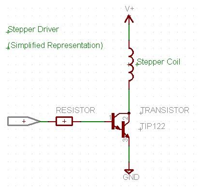 Stepper Motor Control - schematic