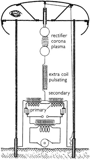Gray Tube Replication 85 - schematic