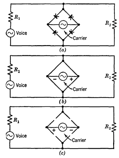 Type C Carrier Telephone Systems - schematic