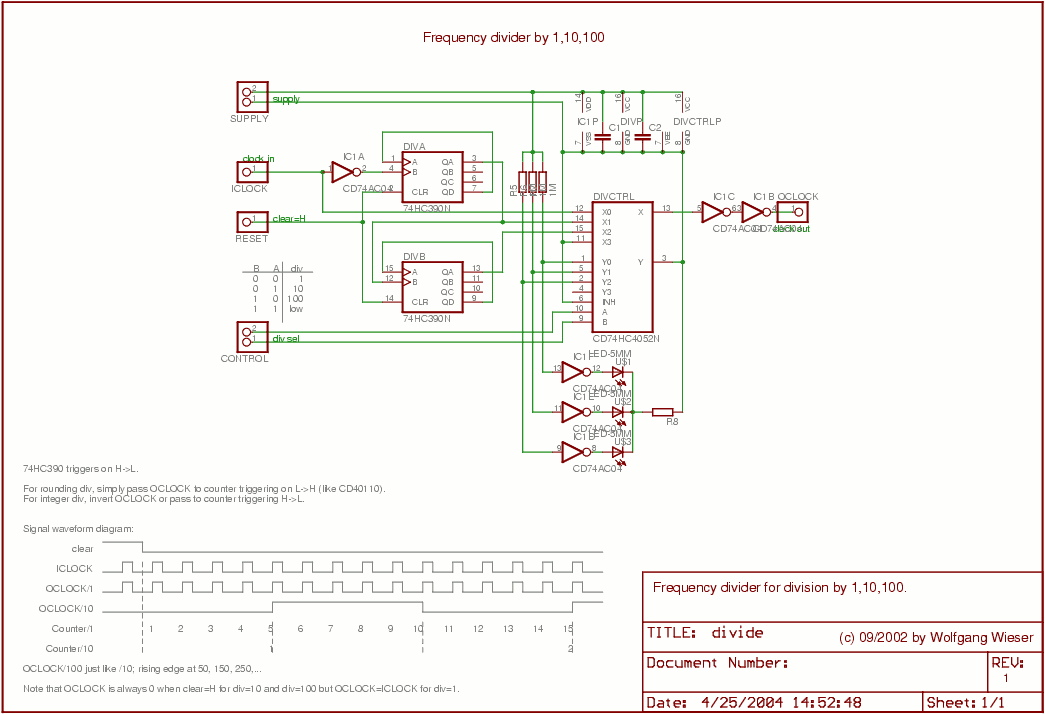 Frequency counter Divider schematic - schematic