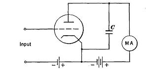 Vacuum-Tube Voltmeters - schematic