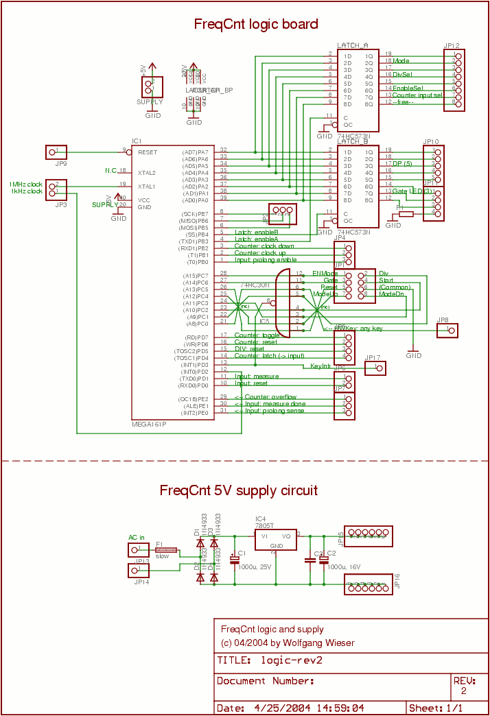 Frequency counter Logic schematic - schematic