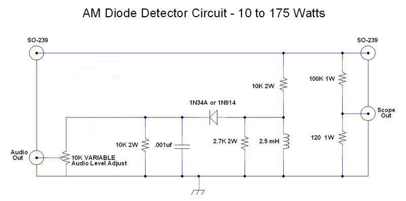 IC-756 Pro III on AM - schematic
