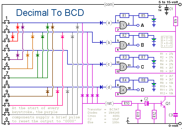 A Keypad Circuit That Will Convert From Decimal To BCD Decimal - schematic