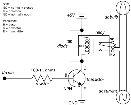 5-Volt RelayCircuit for Controlling AC Current - schematic