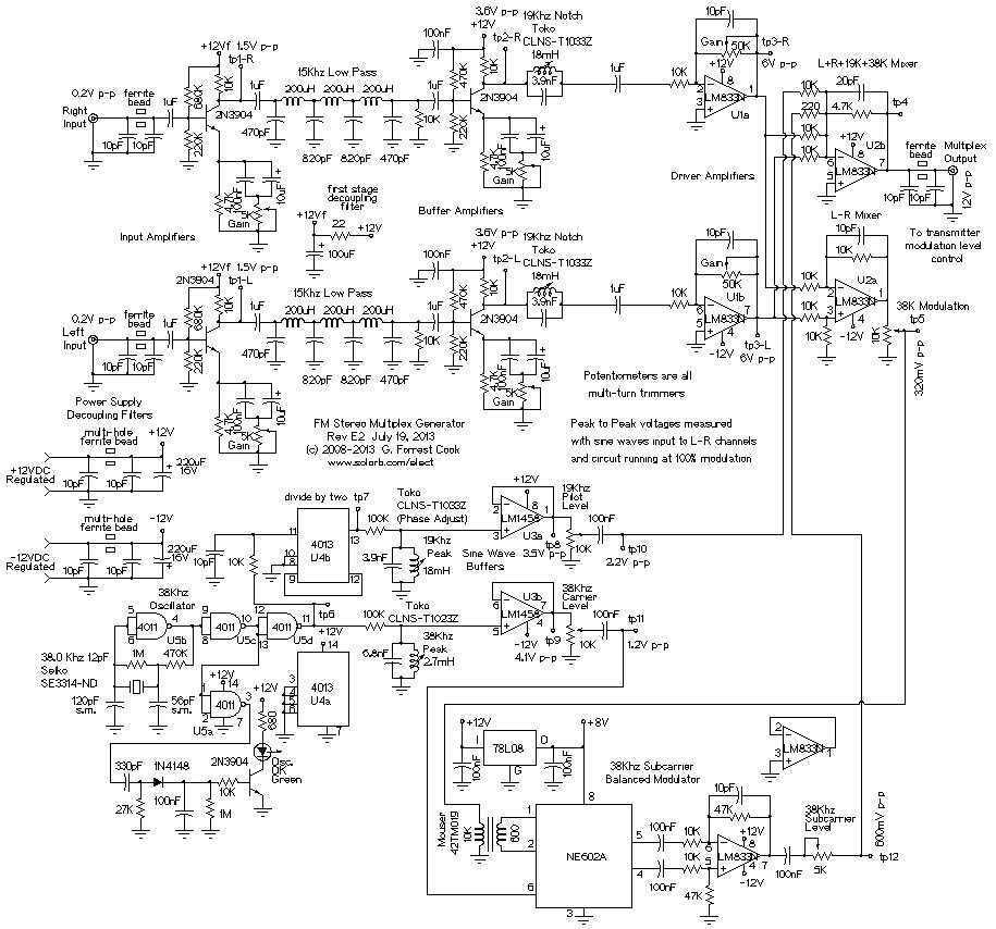 fm stereo multiplex generator under fm transmitter