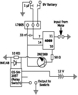 Variable Astable Frequency Oscillator L7889 also  on gps jammer device