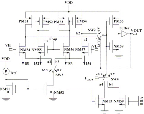 Voltage-to-frequency converter with high sensitivity using all-MOS voltage window comparator - schematic