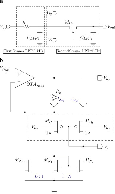 Low power impedance measurement integrated circuit for sensor applications - schematic