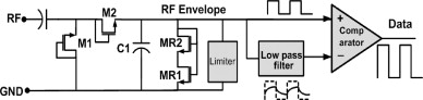 A dual mode UHF EPC Gen 2 RFID tag in CMOS - schematic