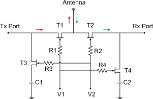 Design of a wideband multi-standard antenna switch for wireless communication devices - schematic