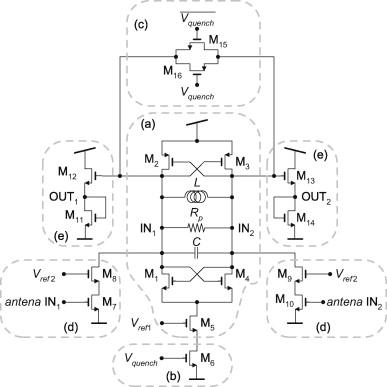 Super-regenerative receiver at 433MHz - schematic
