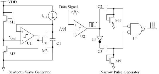 Wireless smart sensor with small spiral antenna on Si-substrate - schematic