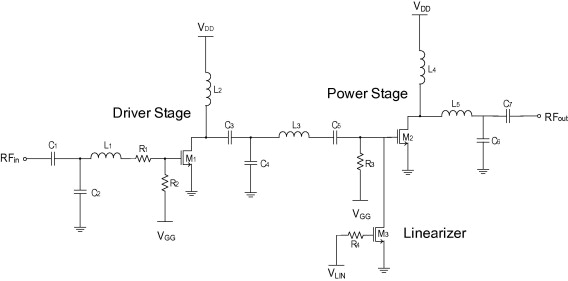 Reliability analysis of pHEMT power amplifier with an on-chip linearizer - schematic