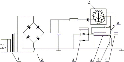 synergistic effects of liquid and gas phase discharges