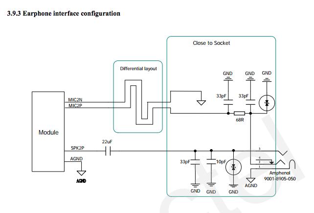 Arduino GSM Shield - schematic