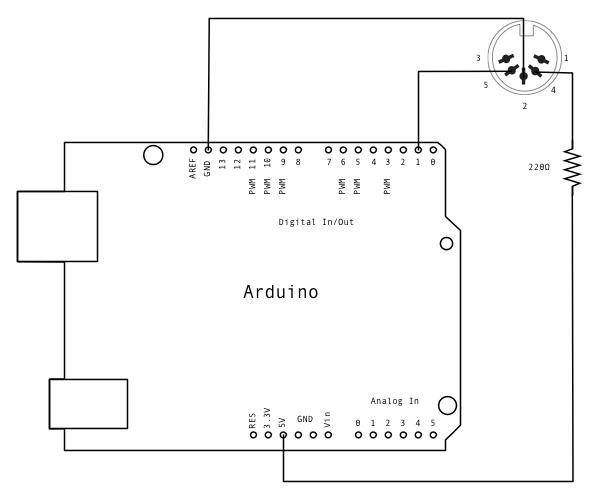 Arduino Midi - schematic