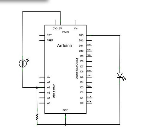 Urban Sensing Networks using Arduino - schematic