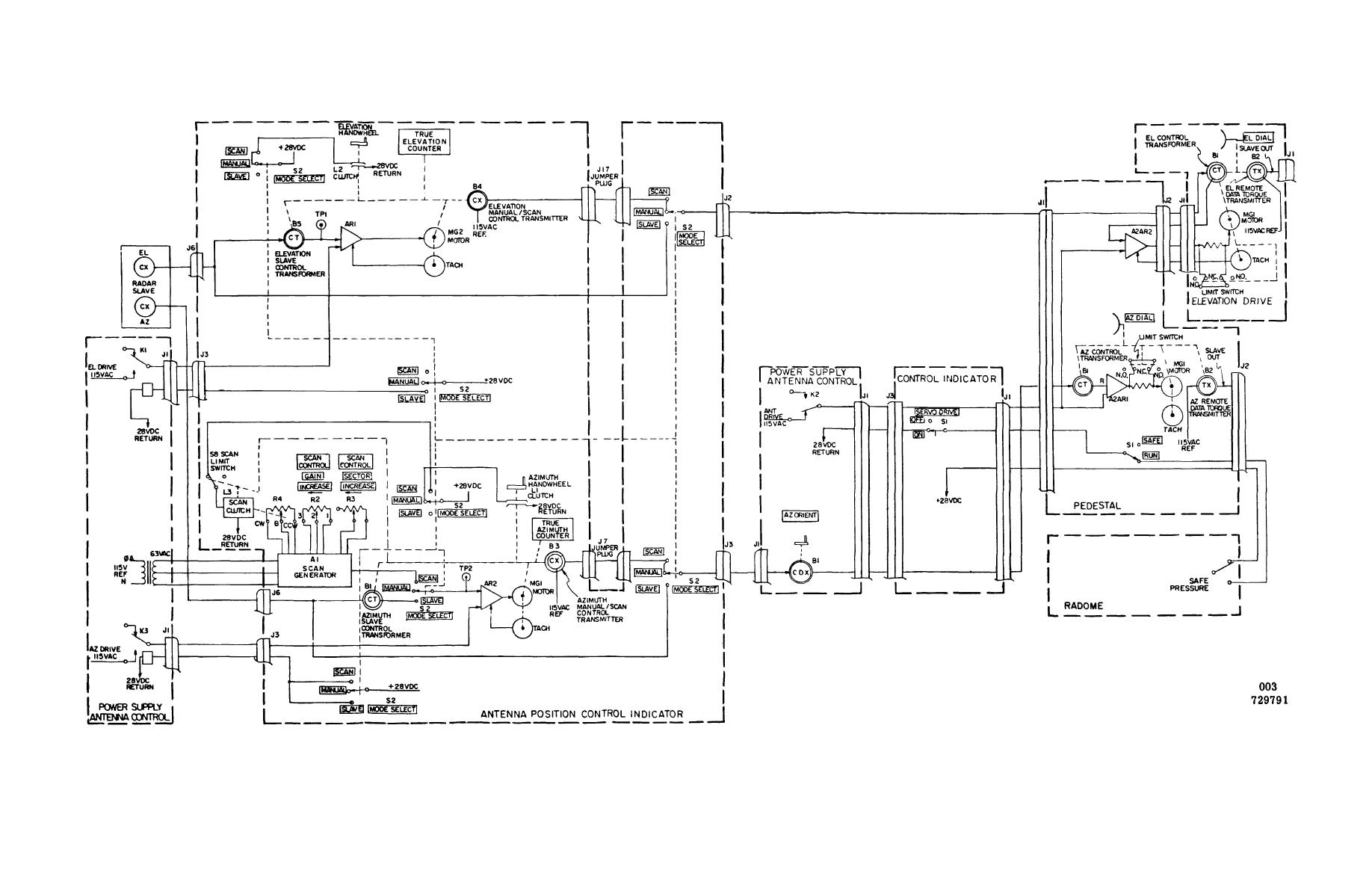 Popular Circuits Page 185 Amplifier Described Here Uses Two Small Amplifiers Like Lm380 Mounted Antenna Positioning And Drive